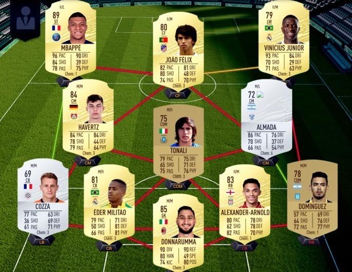 Tim mladih obećanja FIFA-e 20
