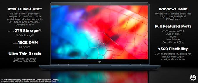 HP otkrio model Elite Dragonfly: 13.3-Uključite kabriolet s 24.5 Sat baterije 1