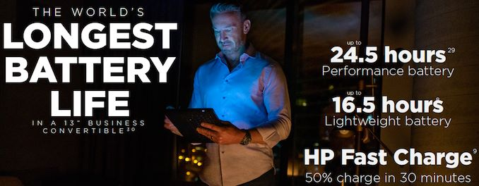 HP otkrio model Elite Dragonfly: 13.3-Uključite kabriolet s 24.5 Sat baterije 2