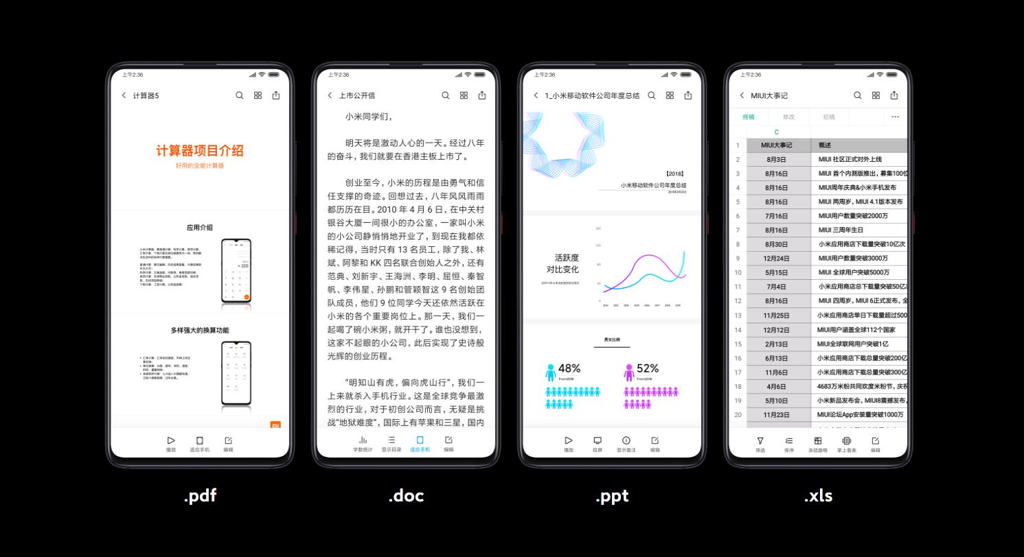 MIUI 11, glavne karakteristike i datum dolaska. Xiaomi Ovisne vijesti