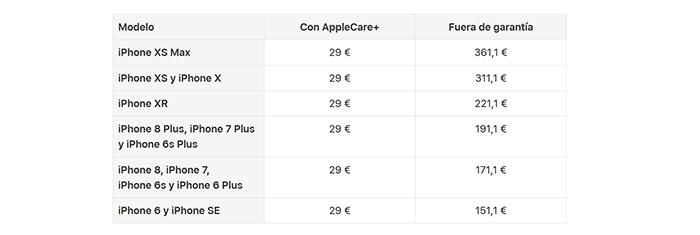 Kako i gdje promijeniti zaslon iPhonea 6 1