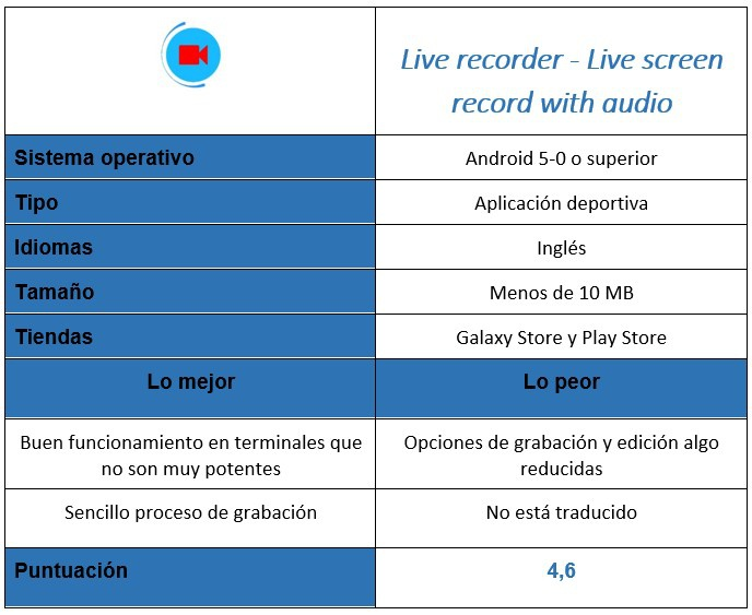 Tablica snimača uživo - Snimanje uživo zaslona sa zvukom