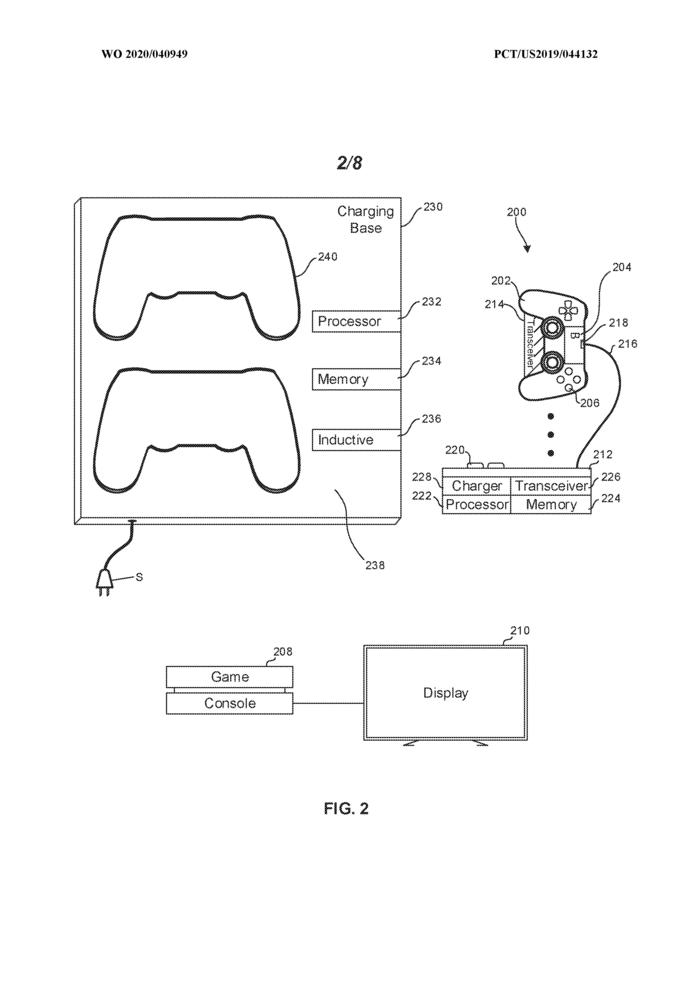 Sony je patentirao bežični adapter za punjenje za DualShock 4 2