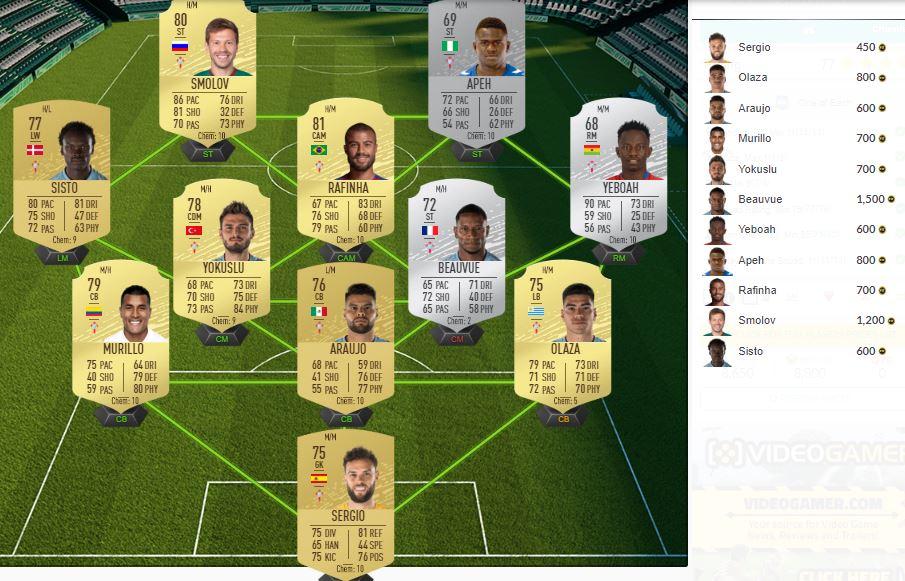 FIFA 20: Jeftino rješenje za SBC 1